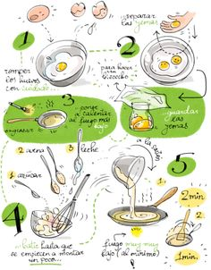 Cartoon Cooking: Mi desayuno requetesano: tortitas de avena sin harina ♥