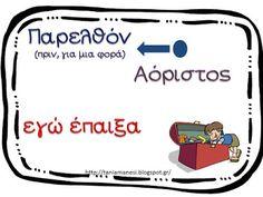 Greek Language, Special Needs Kids, Grammar, Education, Learning, Words, Children, School, Special Needs Children