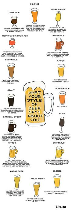 What does your beer choice say about you? Craft Beer Humor at its best and a way to pair your personality with your ale! More Beer, All Beer, Wine And Beer, Beer Brewing, Home Brewing, Beer Types, Beer Tasting Parties, Wheat Beer, What's Your Style