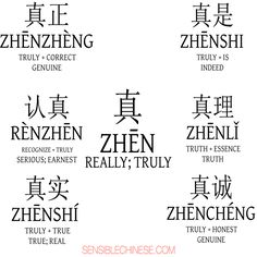 Words from Common Chinese Characters Mandarin Lessons, Learn Mandarin, Chinese Phrases, Chinese Words, Chinese Symbols, Mandarin Characters, Learn To Speak Chinese, Chinese Lessons, French Lessons