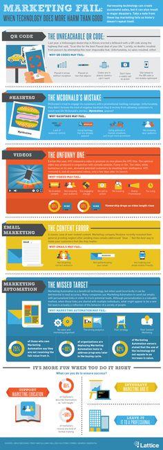 5 Marketing fails infographic