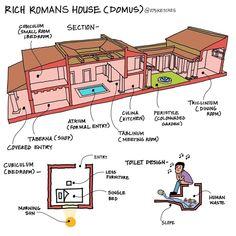 Toilet Design, Concept Diagram, House Layouts, Atrium, Floor Plans, Architecture, House Floor Plans, Restroom Design, Floor Plan Drawing