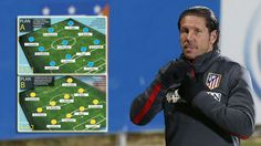 CHAMPIONS LEAGUE: Diego Simeone reveló cómo podría jugar Real Madrid la final http://hbanoticias.com/8210