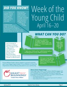 Page design for Week of the Young Child for Spring 2018 quarterly magazine. Youngest Child, Literacy Skills, Page Design, Did You Know, Books To Read, Public, Language, Magazine, Graphic Design