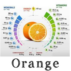 Orange: vitamins, minerals, nutrition What is the Best way to take your Vitamins? Natural sources of vitamins and minerals are much better than artificial external supplements. Ayurveda, Mineral Chart, Mineral Nutrition, Antioxidant Vitamins, Health Vitamins, Usana Vitamins, Vegan Vitamins, Daily Vitamins, Healthy Eyes