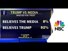 Shock Poll: Who Do You Trust??? 92% Trust Donald Trump | 8% Trust The Mainstream Media - Facts are Facts CIA CNN and all MSM are pure bullshit unicorn stories being told! Glad most are beginning to acknowledge the facts!
