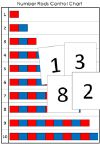 FREE: Number Rods Control Chart & Number Cards