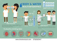 Drinking water for health care and body water balance. Vector illustration infographic.