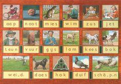woorden die kinderen moeten kennen voor de basisschool 2