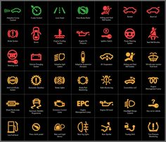 Car Dashboard Symbols and Meanings - Car dashboard warning lights and alert symbols for all cars brands and models. Symbol Auto, Driving Test Tips, Learning To Drive Tips, Jetta A4, Volkswagen Jetta, Car Symbols, Drivers Ed, Car Facts, Car Care Tips
