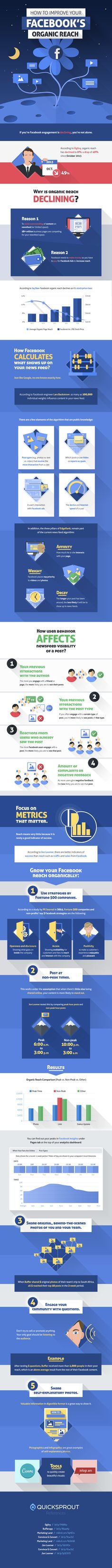 How-to-Improve-Your-Facebook's-Organic-Reach