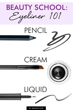 Learn the differences and benefits of each kind of eyeliner. #eyeliner