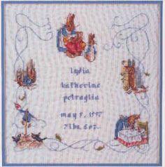 Peter Rabbit Cross Stitch Patterns | Counted Cross Stitch Charts