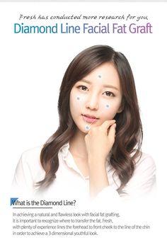 Facial Fat Graft | Korean Plastic Surgery | Fresh Plastic Surgery Barista Machine, Korean Plastic Surgery, Growth Factor, Facial, Fat, Fresh, Facial Treatment, Facial Care, Face Care