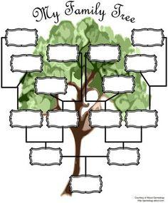 43 Ideas family tree printable templates children for 2019 Family Tree Quilt, Family Tree Chart, Family Tree Wall, Family Trees, Family Tree Free, Genealogy Chart, Family Genealogy, Genealogy Search, Genealogy Forms