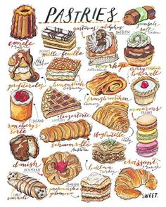 Pastries Print. Bakery. Kitchen decor. Food by LouPaper on Etsy: