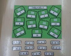 Juego-tablero para practicar las tablas de multiplicar - Aprendiendo matemáticas Multiplication, Math Games, Montessori, Boards, Education, School, Number, Ideas, Mental Calculation