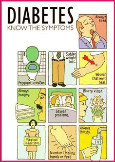 Diabetes--Know the symptoms.  Polyphagia, polyuria, polydipsia