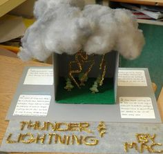 Final Project - Extreme weather diorama, hanging mobile, or 3-D model