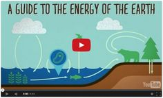 "The TED-Ed video, ""A Guide to the Energy of the Earth,"" is a simple yet engaging way to see the 7 principles in action. The video is applicable to all ages and can be tailored to your lessons on Earth's energy systems."