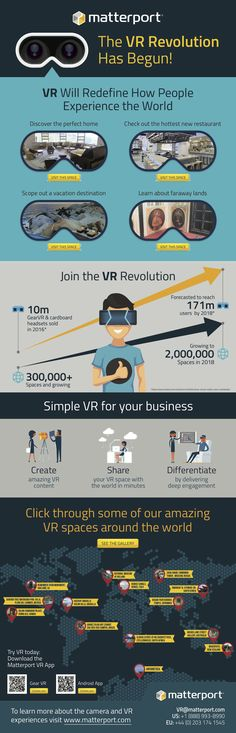 Virtual Reality Industry Trends Infographic http://tc.tradetracker.net/?c=16274&m=1079698&a=277323&r=&u=