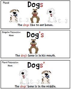 Plurals Vs Possessives Worksheets #2