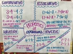 Properties of operations, associative property, inverse property, commutative property, addition, multiplication, 6th grade math anchor charts, anchor charts, anchor charts middle school