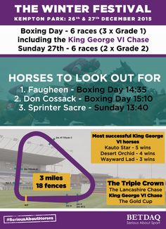 There is always plenty of horse racing action around Christmas. This is an infographic created for BETDAQ and the Winter Festival at Kempton Park