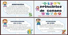 Principios de conteo, en imágenes sencillas y divertidas