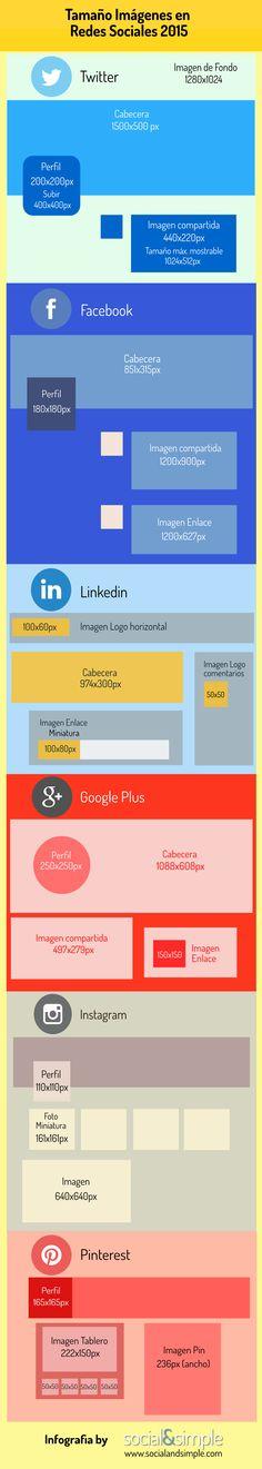 Tamaños de las imágenes en Redes Sociales 2015. #infografia
