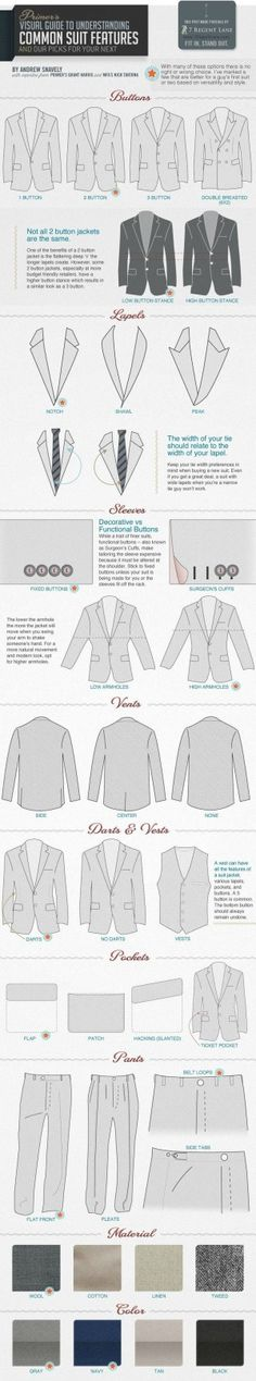 guide to understand common features of a suit