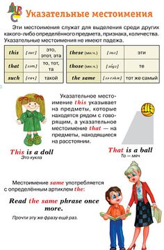 English Grammar For Kids, English Reading, English Language Learners, Russian Language, English Words, English Lessons, English Vocabulary, English Learning Spoken, Education English