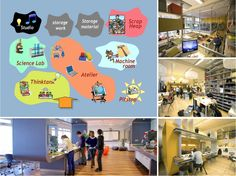 The Technasium - Ideal Learning Environment
