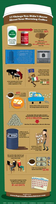 17-things-you-didn't-know-about-your-morning-coffee-infographic