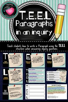 This file provides posters to display as anchor charts for Students to refer to when writing PARAGRAPHS using The T.E.E.L structure (Topic Sentence, Explain/Elaborate, Evidence/Example and Linking Sentence). This is the expected format used in the Australian Curriculum.