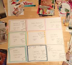 Preparing the poster board for making a vision board