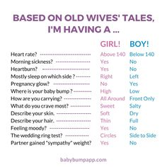 Our BabyBumpApp.com community tests these old wives's tales about pregnancy! Boy or Girl?