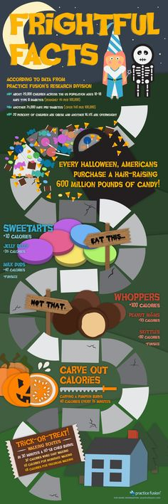 INFOGRAPHIC: Trick or Treat: With Halloween Coming Up, a Few Tips for a Healthy Holiday