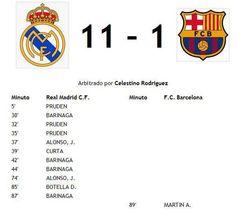 ANOTANDO FÚTBOL *: REAL MADRID * PARTE 1