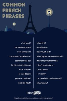 Every French learner needs to memorize these common French phrases to kickstart your lessons! It's also great for travelers who are going to France on vacation! Check out 50 of the most common French… French Travel Phrases, Common French Phrases, Useful French Phrases, Basic French Words, How To Speak French, French Flashcards, French Worksheets, French Language Lessons, French Language Learning