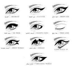 10 Types of Winged Eyes