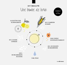 DIY Beauté : une bombe effervescente pour le bain - Allison Pin World Make Beauty, Beauty Care, Beauty Tips, Shellac, Diy Beauté, Homemade Deodorant, Natural Exfoliant, Homemade Beauty Products, Diy Skin Care