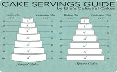 wedding cakes 2 tier what size is a 2 tier wedding cake - Yahoo Image Search Results 2 Tier Wedding Cakes, Wedding Cake Prices, Square Wedding Cakes, Square Cakes, Cake Size Chart, Cake Chart, Cake Serving Guide, Cake Serving Chart, Cake Sizes And Servings