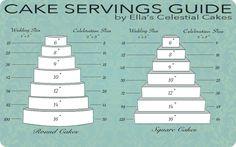 Cake Pricing Chart