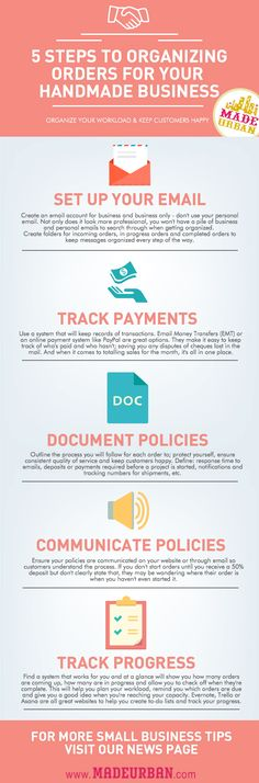 197 best Business images on Pinterest Finance, Productivity and