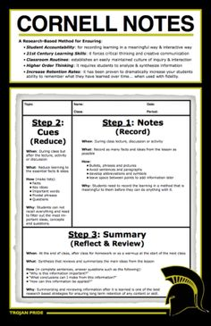 Powerful Note-Taking System (Cornell Method)
