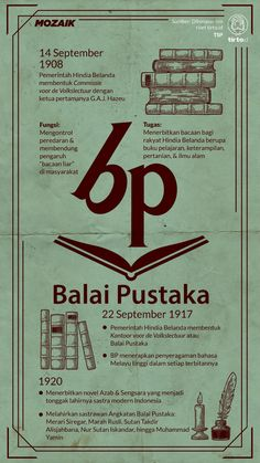 Public Knowledge, Infographics, Fun Facts, Education, History, News, Poster, Infographic, Historia