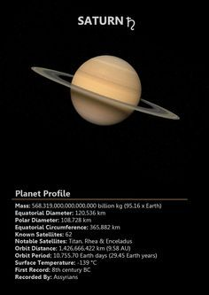 Saturn Is The Sixth Planet From The Sun And Is Named After The Roman God Of Wealth Saturn Is The Second Largest Planet In The Sol Planets Saturn Planet Saturn