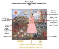 "FridaKahlo : ""Autorretrato en la frontera"" , la petite galerie de VDM: oral HDA fiche révision des 3e"