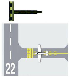Runway Safety Flash Card